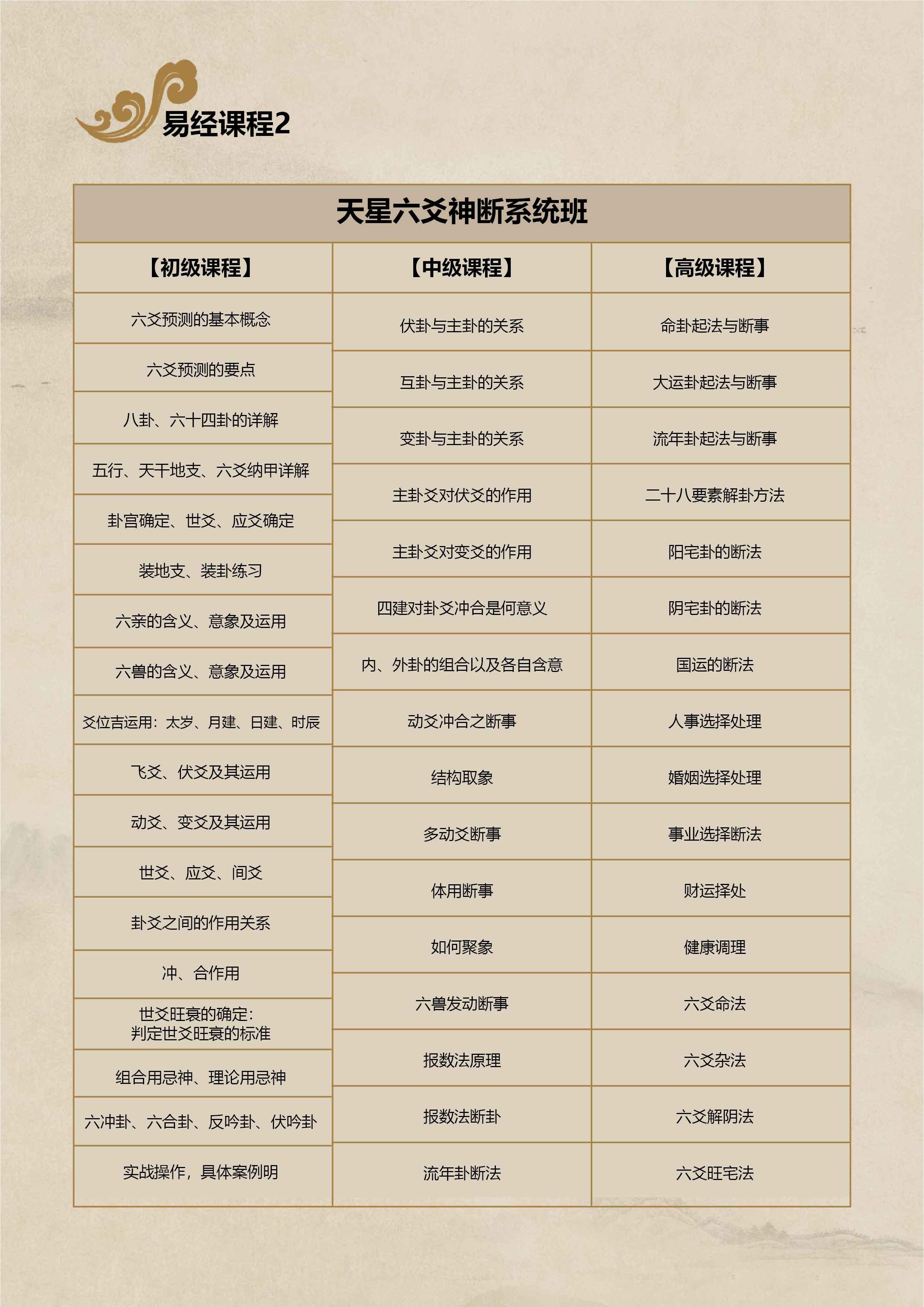 天星六爻神断系统班